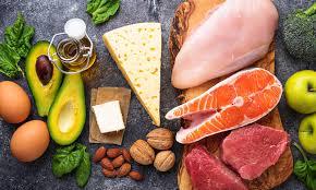 Keto Diet - pro hubnutí - Amazon - recenze - lékárna