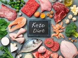 Keto Diet - prodejna - výrobce- forum